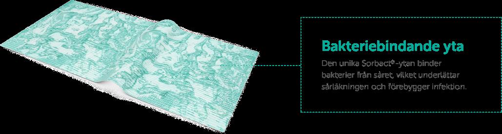 gel_dressing_illustration_2